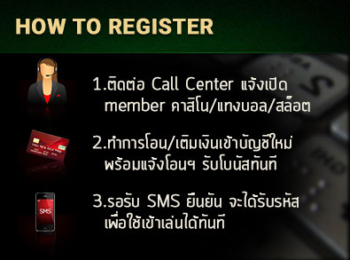 box_howtoregister